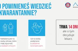 Kwarantanna - co trzeba wiedzieć